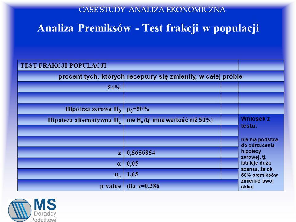 Analiza Premiksów - Test frakcji w populacji TEST FRAKCJI POPULACJI procent tych, których receptury się zmieniły, w całej próbie 54% Hipoteza zerowa H