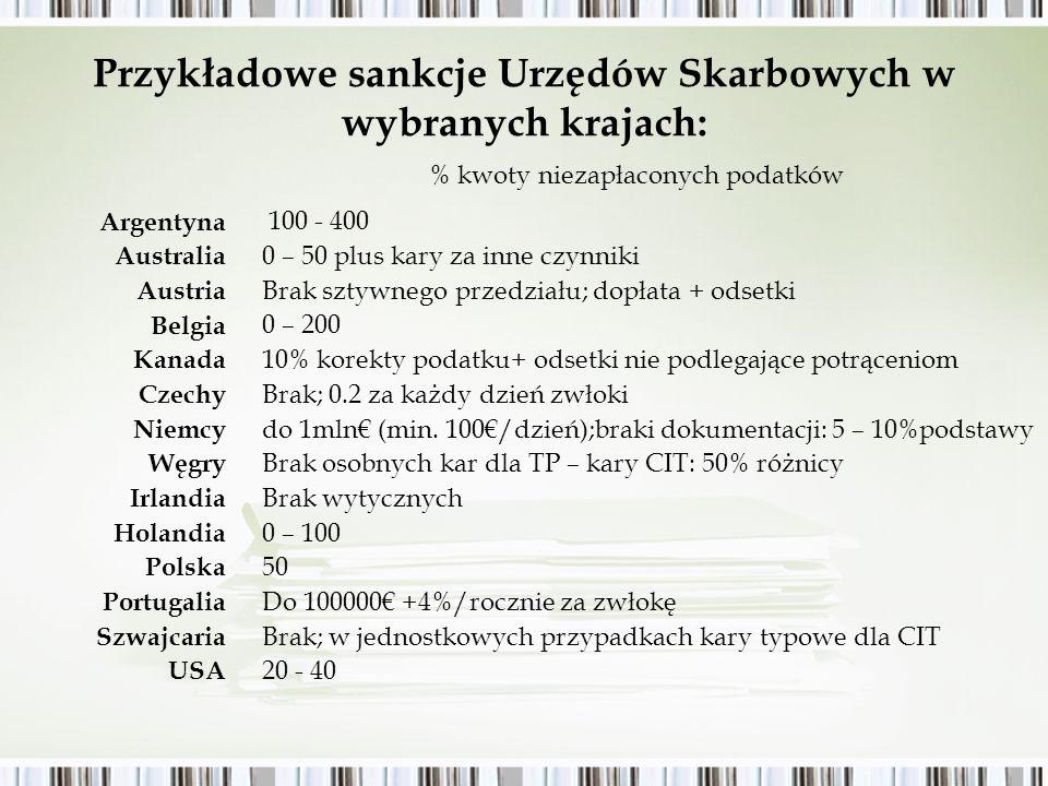 Przykładowe sankcje Urzędów Skarbowych w wybranych krajach: Argentyna Australia Austria Belgia Kanada Czechy Niemcy Węgry Irlandia Holandia Polska Por