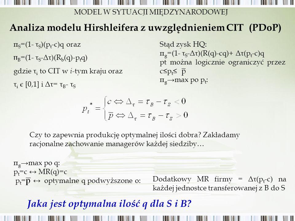 Analiza modelu Hirshleifera z uwzględnieniem CIT (PDoP) π S =(1- τ S )(p t -c)q oraz B =(1- τ S -Δτ)(R b (q)-p t q) gdzie τ i to CIT w i -tym kraju or