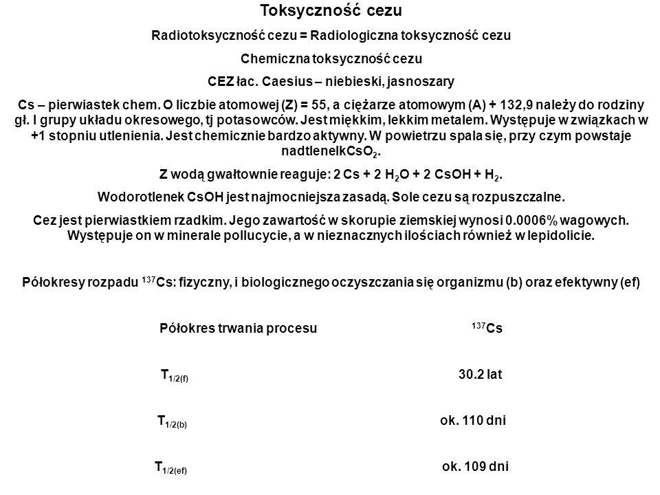 Toksyczność cezu Radiotoksyczność cezu = Radiologiczna toksyczność cezu Chemiczna toksyczność cezu CEZ łac. Caesius – niebieski, jasnoszary Cs – pierw