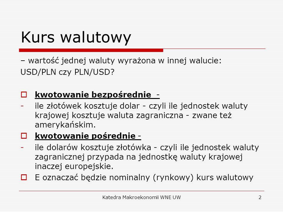 Katedra Makroekonomii WNE UW2 Kurs walutowy – wartość jednej waluty wyrażona w innej walucie: USD/PLN czy PLN/USD? kwotowanie bezpośrednie - -ile złot
