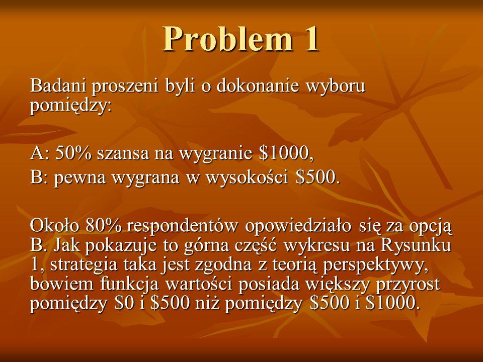 Problem 1 Badani proszeni byli o dokonanie wyboru pomiędzy: A: 50% szansa na wygranie $1000, B: pewna wygrana w wysokości $500. Około 80% respondentów