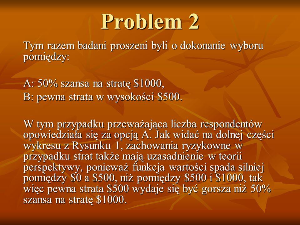 Problem 2 Tym razem badani proszeni byli o dokonanie wyboru pomiędzy: A: 50% szansa na stratę $1000, B: pewna strata w wysokości $500. W tym przypadku