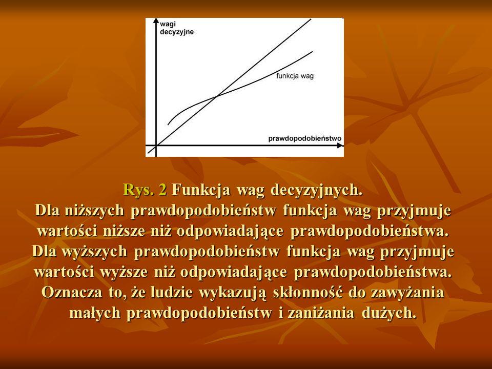 Rys. 2 Funkcja wag decyzyjnych. Dla niższych prawdopodobieństw funkcja wag przyjmuje wartości niższe niż odpowiadające prawdopodobieństwa. Dla wyższyc
