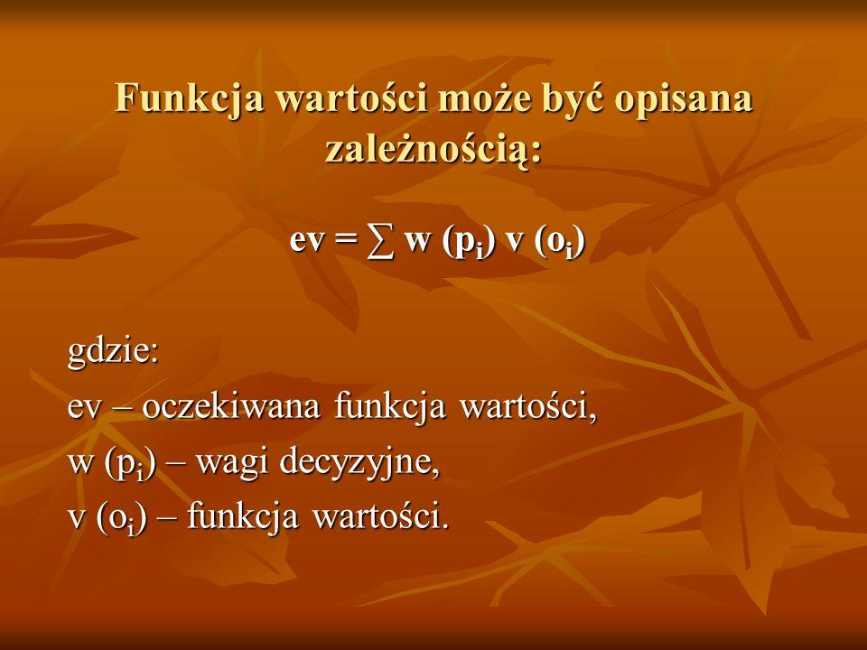 Funkcja wartości może być opisana zależnością: ev = w (p i ) v (o i ) gdzie: ev – oczekiwana funkcja wartości, w (p i ) – wagi decyzyjne, v (o i ) – f