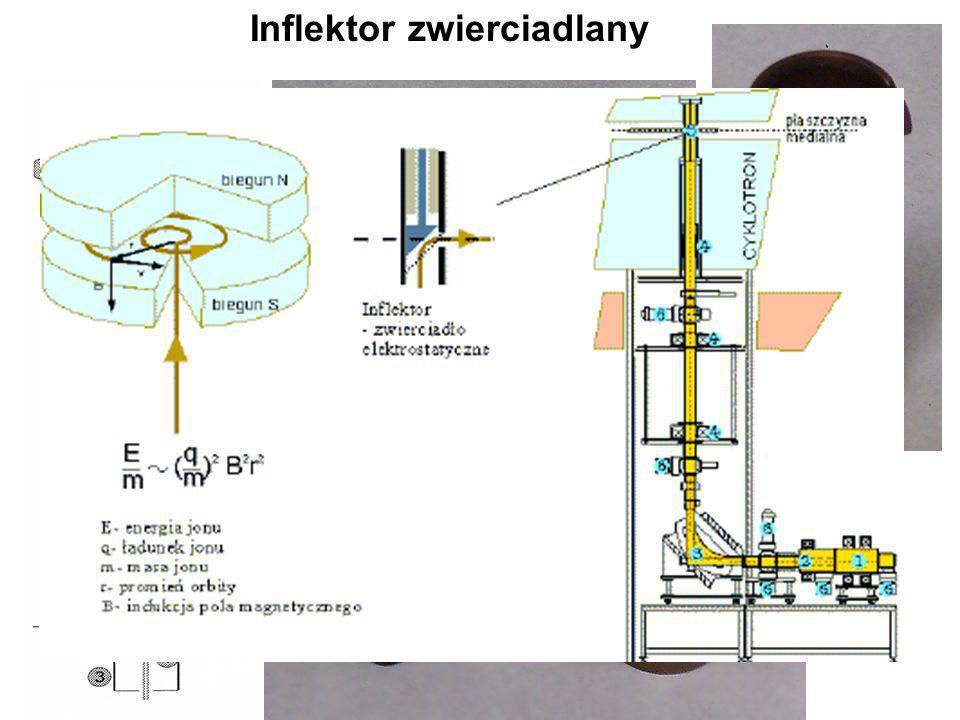 Inflektor zwierciadlany