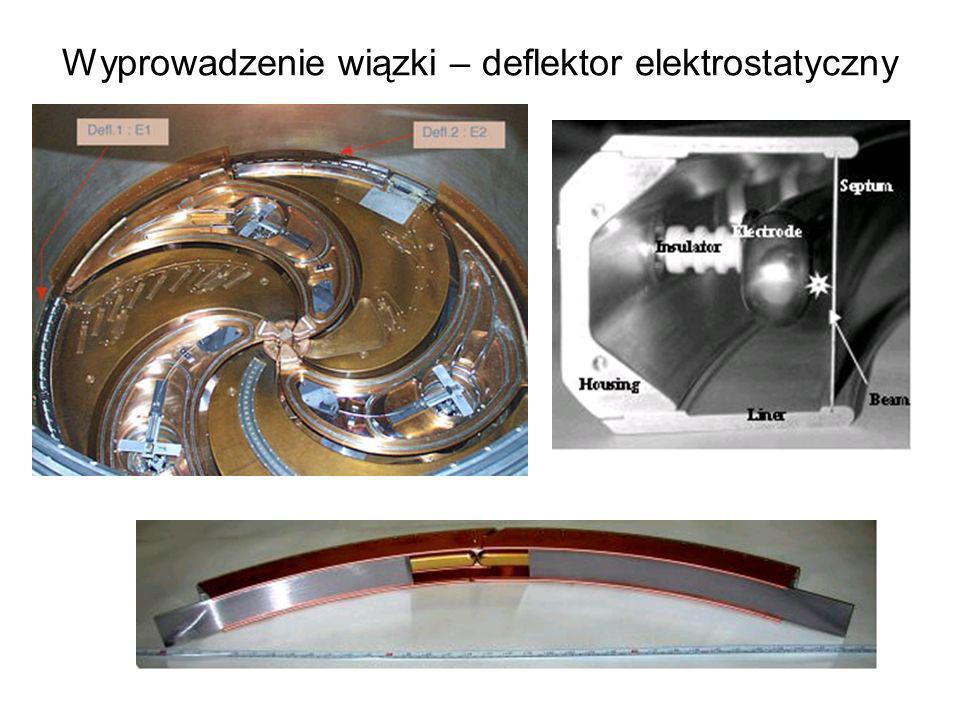 Wyprowadzenie wiązki – deflektor elektrostatyczny