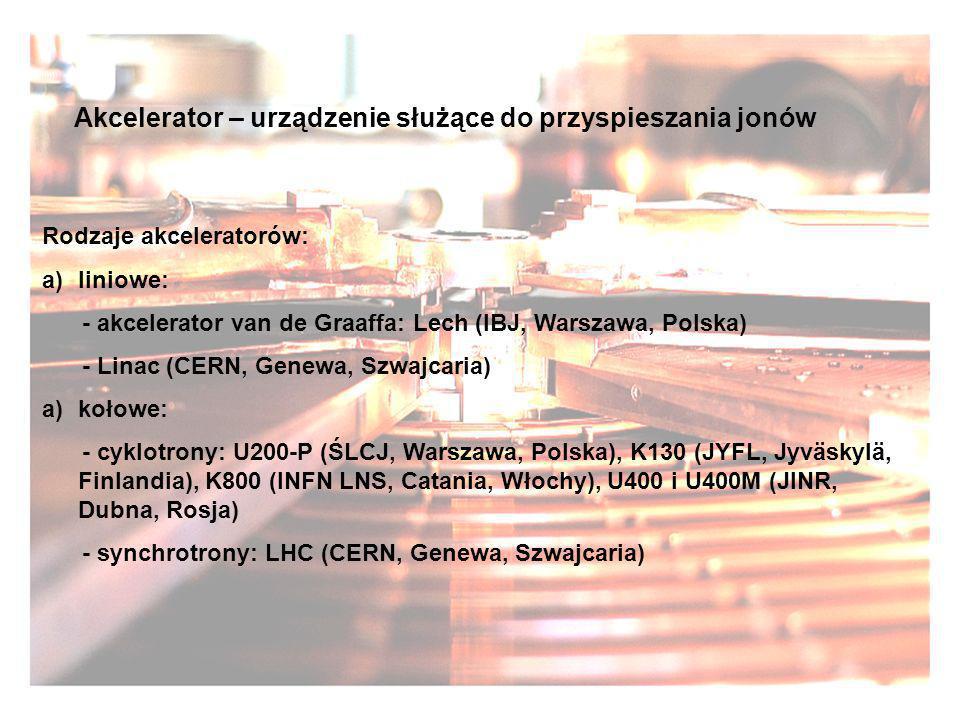 Akcelerator – urządzenie służące do przyspieszania jonów Rodzaje akceleratorów: a)liniowe: - akcelerator van de Graaffa: Lech (IBJ, Warszawa, Polska)