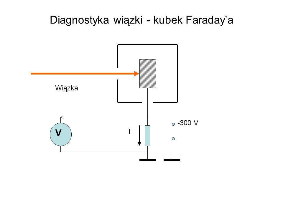 Diagnostyka wiązki - kubek Faradaya V -300 V Wiązka I
