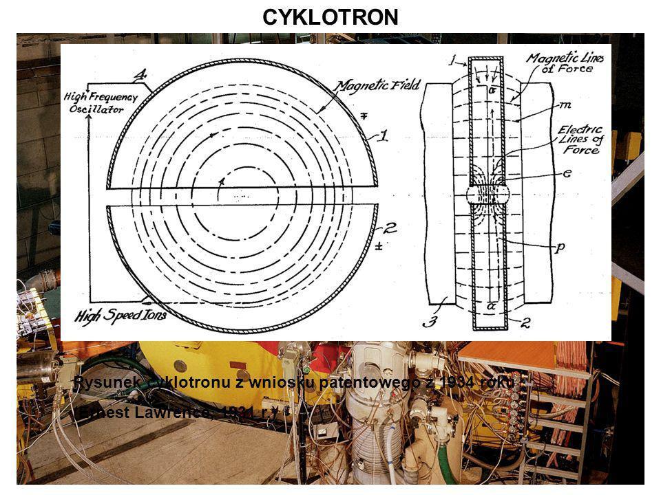 CYKLOTRON Rysunek cyklotronu z wniosku patentowego z 1934 roku (Ernest Lawrence, 1931 r.)