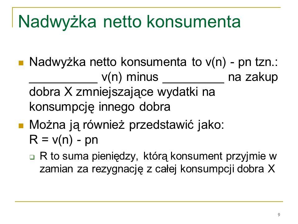 9 Nadwyżka netto konsumenta Nadwyżka netto konsumenta to v(n) - pn tzn.: __________ v(n) minus _________ na zakup dobra X zmniejszające wydatki na kon