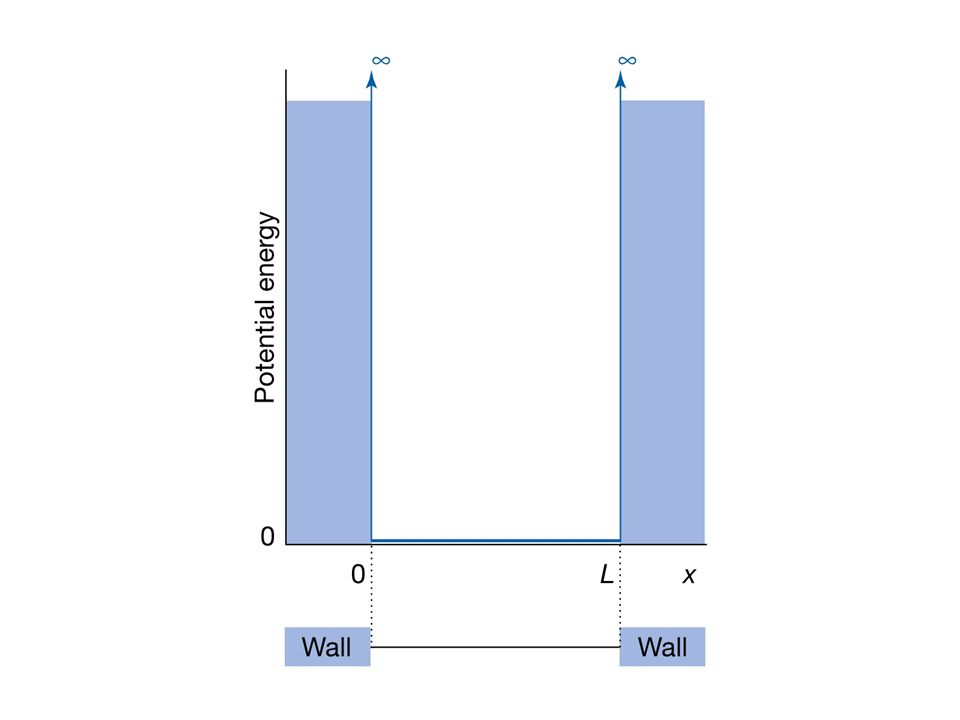 Wartości własne Hessianu Kryteria Minimum: Wszystkie wartości własne Hessianu dodatnie Maximum : Wszystkie wartości własne Hessianu ujemne Punkty siodłowe : Wszystkie wartości własne Hessianu dodatnie oprócz jednej Hessian zdiagonalizowany.