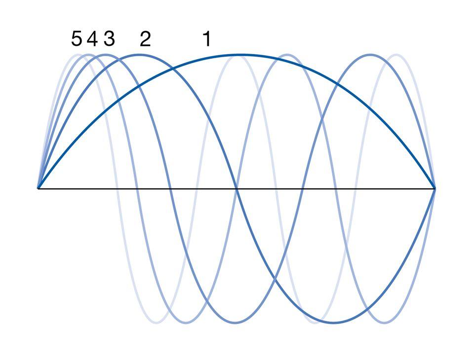 PES słuzy jako potencjał dla ruchu jąder PES dl reakcji Energy minima, maxima, punkty siodłowe (stany przeejściowe)