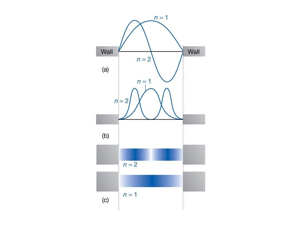 Efekt energii drgań zerowych ZPE (zero point energy) Energia dysocjacji molekuły dwuatomowej: A-B A + B E(A) + E(B) atomy - brak ZPE E(AB) (najniższy punkt) Dwie definicje: Energia wiązania (głębokość studni):D e = E(A) + E(B) - E(AB @ R eq ) Energia dysocjacji: D 0 = E(A) + E(B) - [E(AB @ R eq + ZPE] = D e - ZPE ZPE