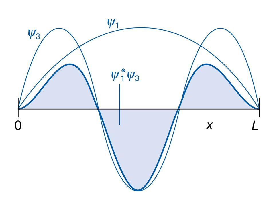 Jak znajdujemy minima i punkty siodłowe na PES.Pierwsze pochodne (gradient) muszą znikać.