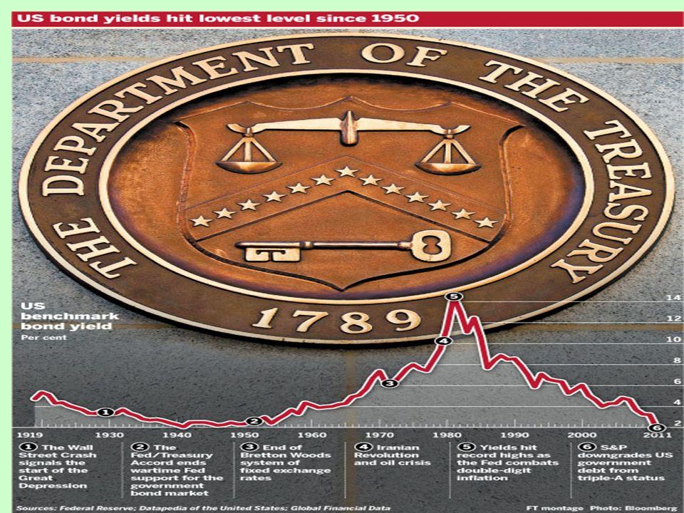 Przesunięcie krzywej podaży a stały kurs walutowy Kurs walutowy G2G2 G1G1 0 E0E0 S D Popyt, podaż Qa UWAGA: DEFINICJA ANGLOSASKA Ruch w kierunku G1 – deprecjacja - Spadek k.w.