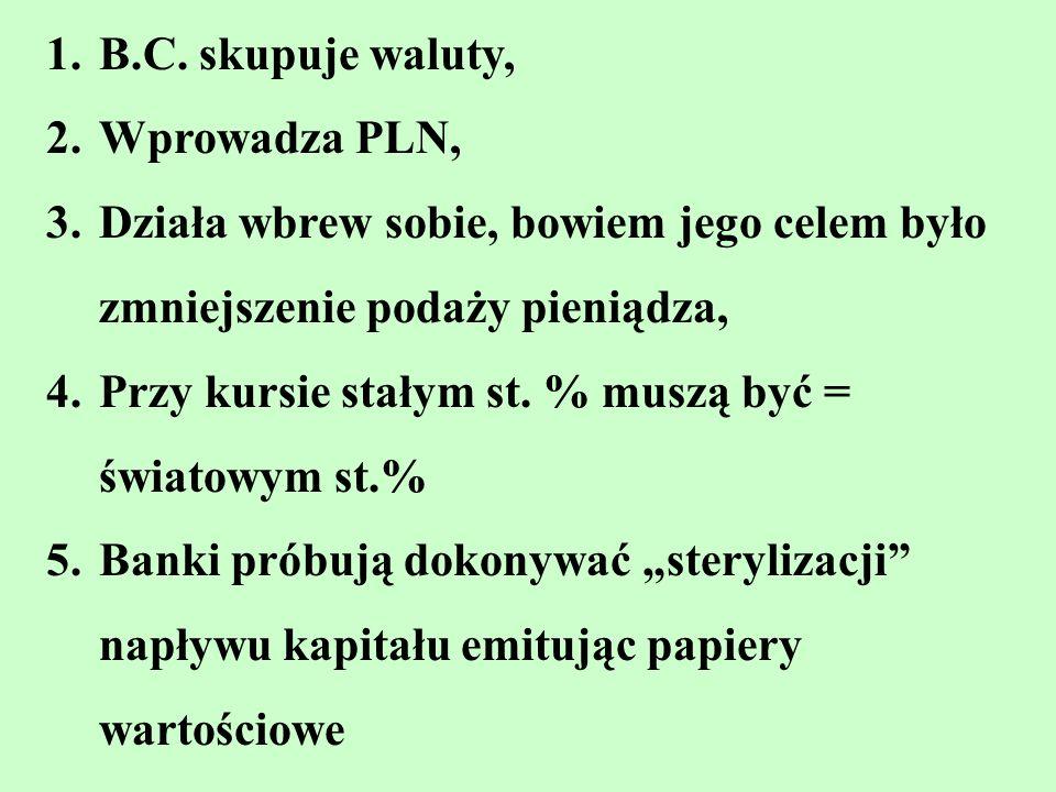 1.B.C. skupuje waluty, 2.Wprowadza PLN, 3.Działa wbrew sobie, bowiem jego celem było zmniejszenie podaży pieniądza, 4.Przy kursie stałym st. % muszą b