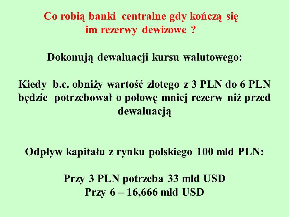 Co robią banki centralne gdy kończą się im rezerwy dewizowe ? Dokonują dewaluacji kursu walutowego: Kiedy b.c. obniży wartość złotego z 3 PLN do 6 PLN