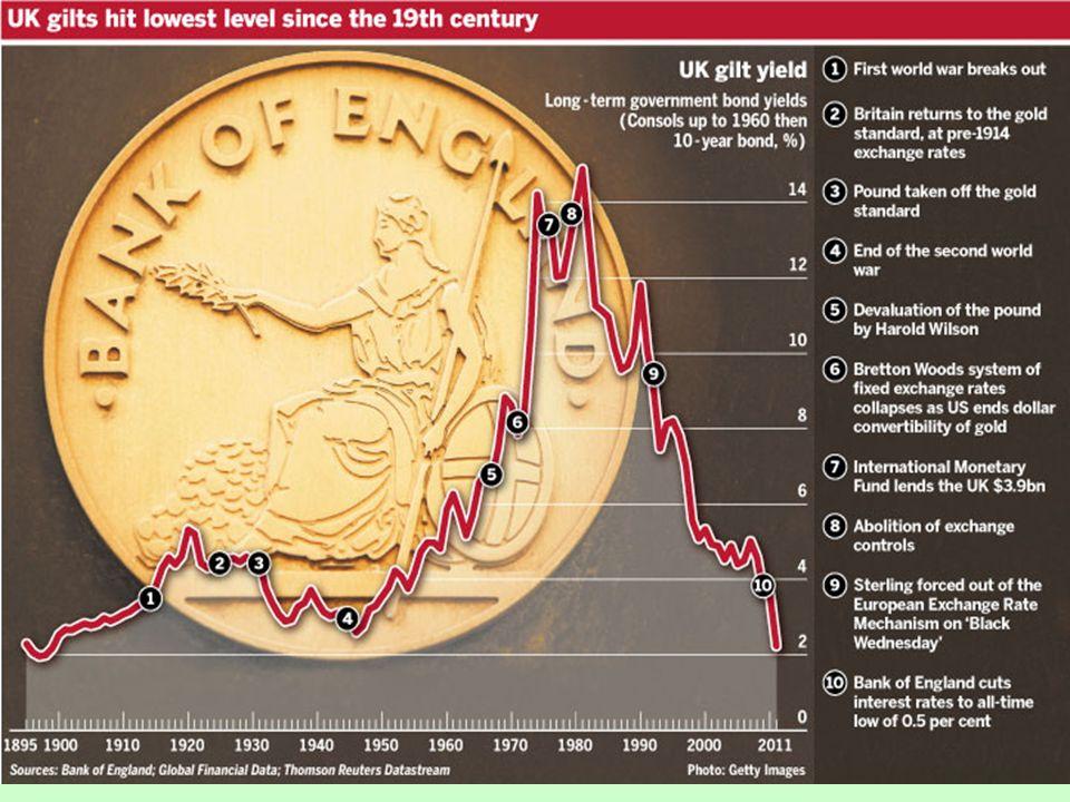 Polityka pieniężna w reżimie stałego kursu walutowego: Załóżmy że Bank Centralny chce obniżyć inflację: Co robi .