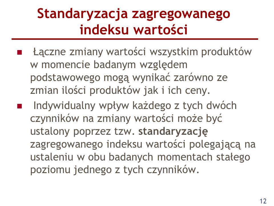 12 Standaryzacja zagregowanego indeksu wartości Łączne zmiany wartości wszystkim produktów w momencie badanym względem podstawowego mogą wynikać zarów