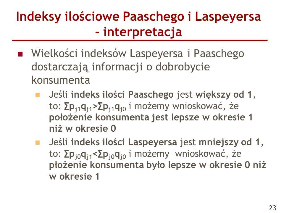 23 Indeksy ilościowe Paaschego i Laspeyersa - interpretacja Wielkości indeksów Laspeyersa i Paaschego dostarczają informacji o dobrobycie konsumenta J