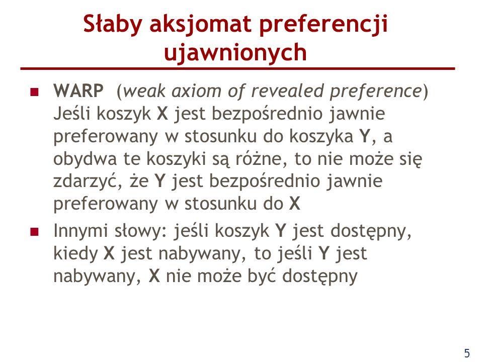 5 Słaby aksjomat preferencji ujawnionych WARP (weak axiom of revealed preference) Jeśli koszyk X jest bezpośrednio jawnie preferowany w stosunku do ko