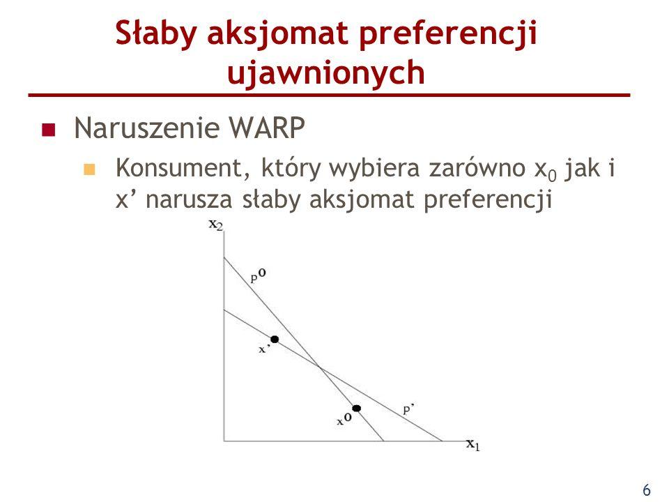 6 Słaby aksjomat preferencji ujawnionych Naruszenie WARP Konsument, który wybiera zarówno x 0 jak i x narusza słaby aksjomat preferencji