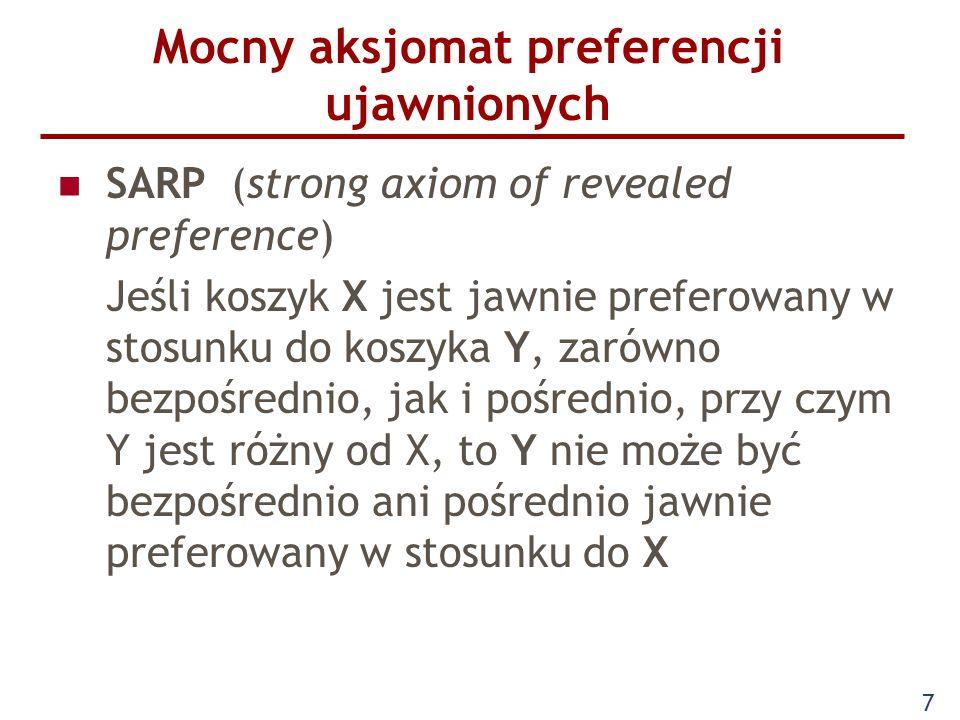 7 Mocny aksjomat preferencji ujawnionych SARP (strong axiom of revealed preference) Jeśli koszyk X jest jawnie preferowany w stosunku do koszyka Y, za
