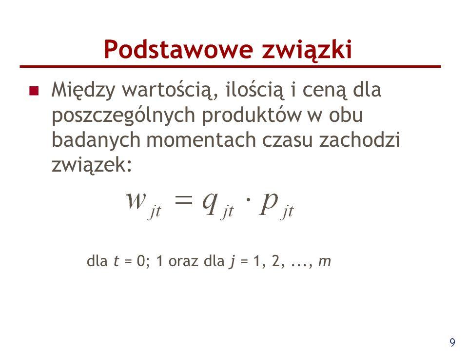 9 Podstawowe związki Między wartością, ilością i ceną dla poszczególnych produktów w obu badanych momentach czasu zachodzi związek: dla t = 0; 1 oraz