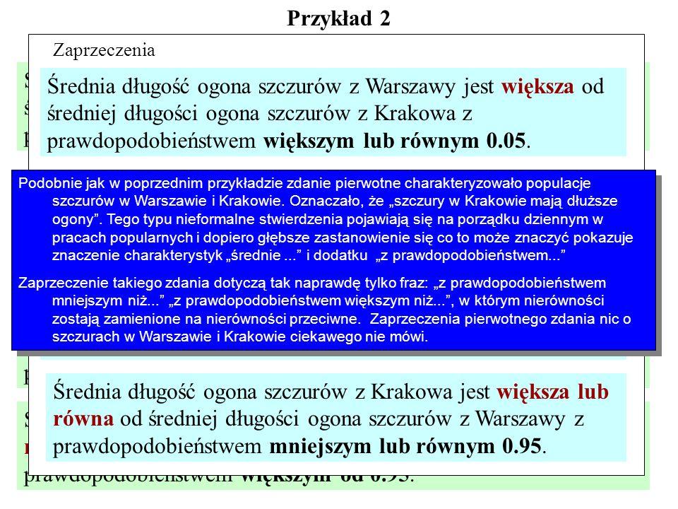 Przykład 2 Średnia długość ogona szczurów z Warszawy jest większa od średniej długości ogona szczurów z Krakowa z prawdopodobieństwem mniejszym niż 0.