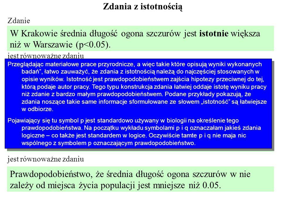 Zdania z istotnością W Krakowie średnia długość ogona szczurów jest istotnie większa niż w Warszawie (p<0.05). Średnia długość ogona szczurów z Warsza