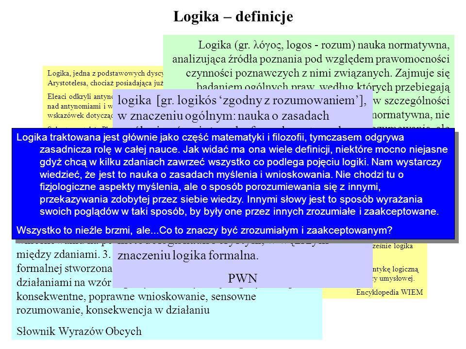Logika – definicje Logika, jedna z podstawowych dyscyplin filozofii, ukształtowana przez Sokratesa, zdefiniowana i rozwinięta przez Arystotelesa, choc