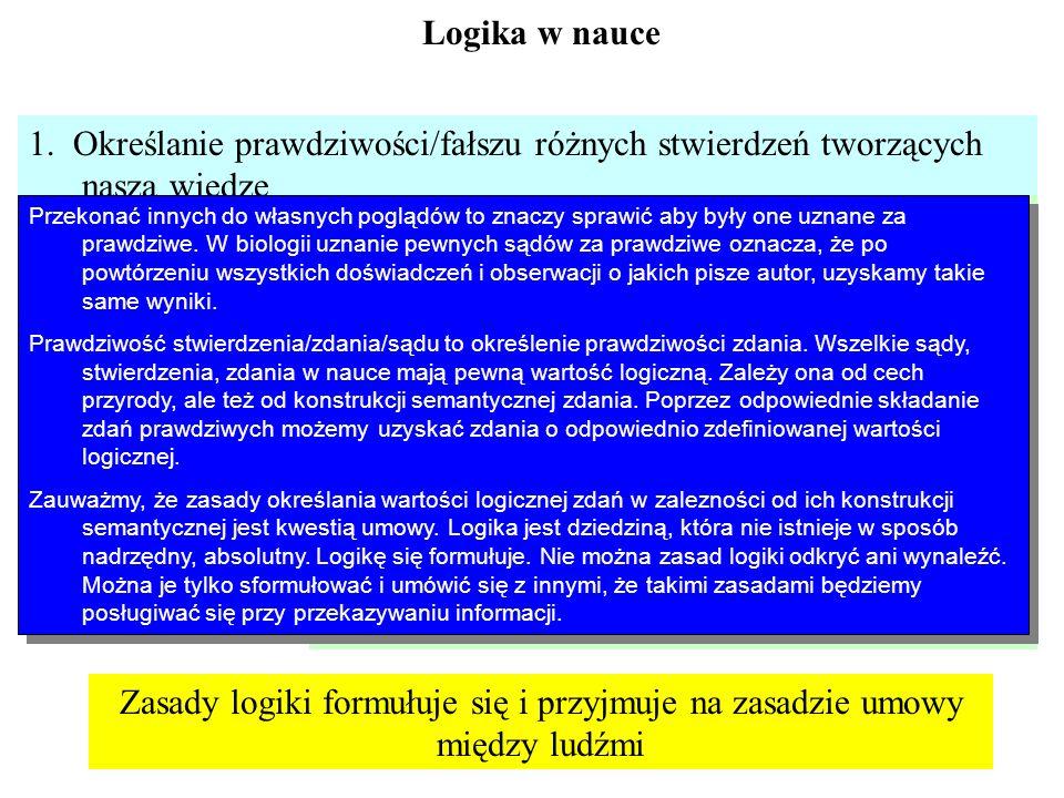Logika w nauce Zasady logiki formułuje się i przyjmuje na zasadzie umowy między ludźmi 1. Określanie prawdziwości/fałszu różnych stwierdzeń tworzących