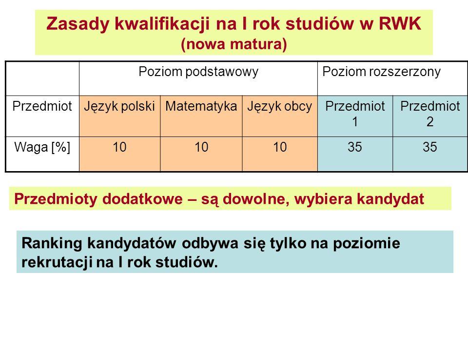 Zasady kwalifikacji na I rok studiów w RWK (nowa matura) Poziom podstawowyPoziom rozszerzony PrzedmiotJęzyk polskiMatematykaJęzyk obcyPrzedmiot 1 Prze