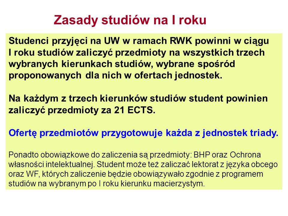 Studenci przyjęci na UW w ramach RWK powinni w ciągu I roku studiów zaliczyć przedmioty na wszystkich trzech wybranych kierunkach studiów, wybrane spo