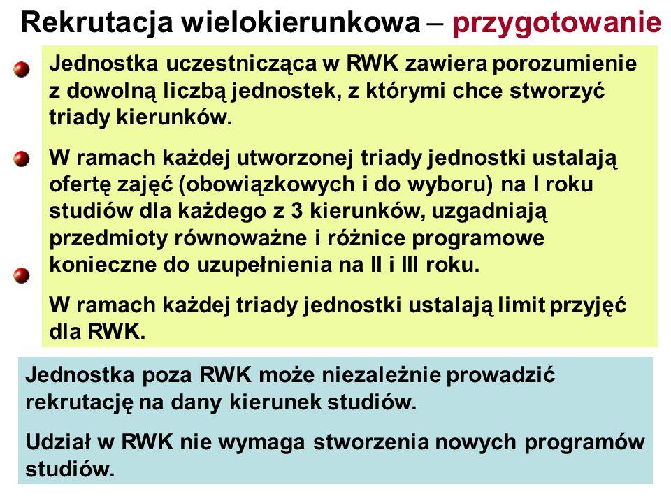 Rekrutacja wielokierunkowa – przygotowanie Jednostka uczestnicząca w RWK zawiera porozumienie z dowolną liczbą jednostek, z którymi chce stworzyć tria