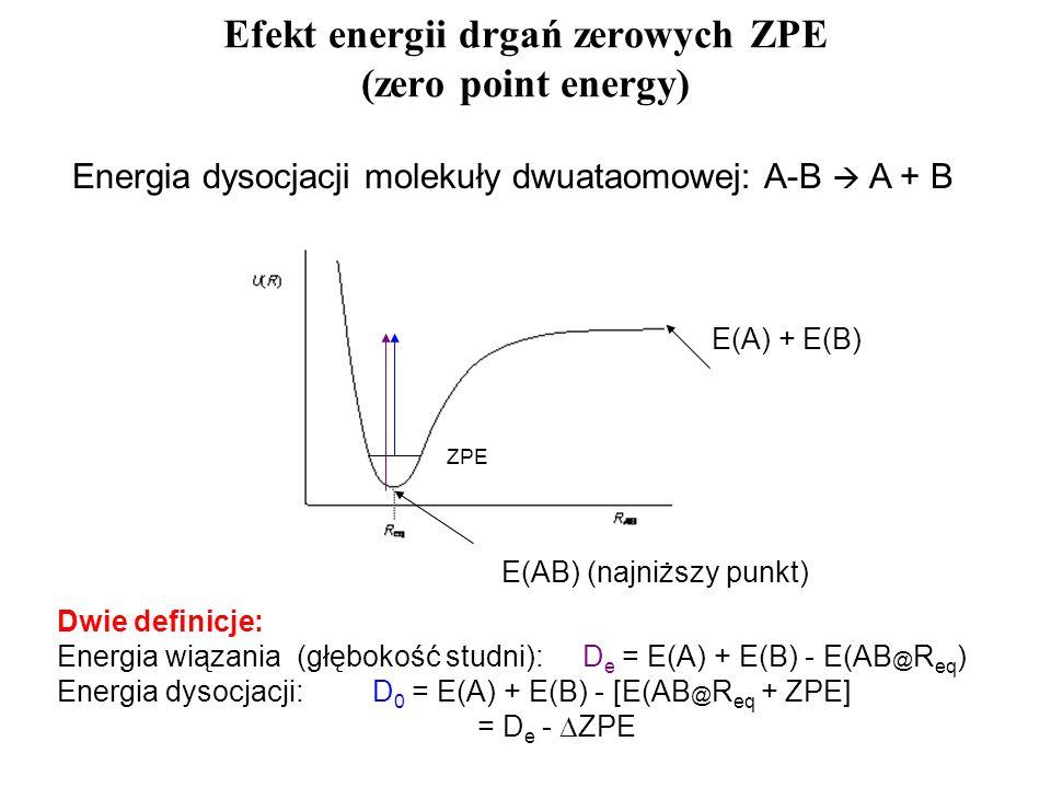 Efekt energii drgań zerowych ZPE (zero point energy) Energia dysocjacji molekuły dwuataomowej: A-B A + B E(A) + E(B) E(AB) (najniższy punkt) Dwie defi