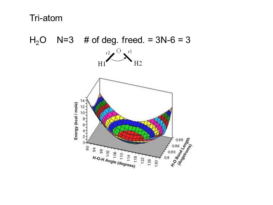 Tri-atom H 2 O N=3# of deg. freed. = 3N-6 = 3