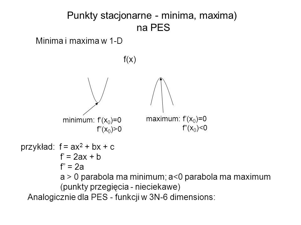 Punkty stacjonarne - minima, maxima) na PES Minima i maxima w 1-D f(x) minimum: f(x 0 )=0 f(x 0 )>0 maximum: f(x 0 )=0 f(x 0 )<0 przykład: f = ax 2 +