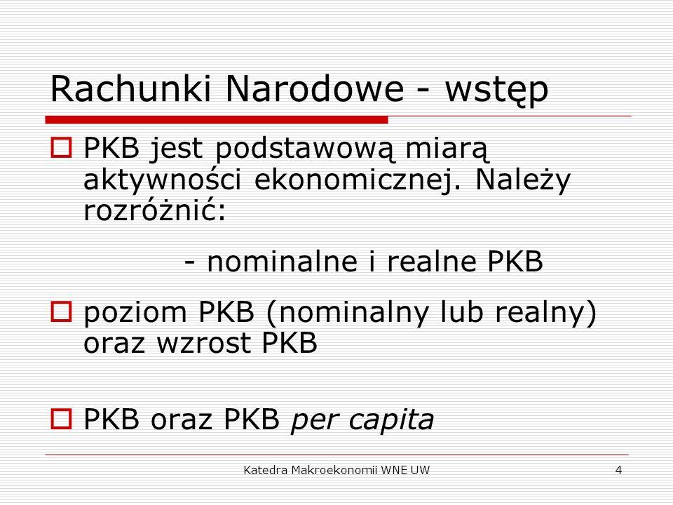 Katedra Makroekonomii WNE UW5 Rachunki Narodowe - wstęp Stopa wzrostu PKB : W = Deflator PKB : D =