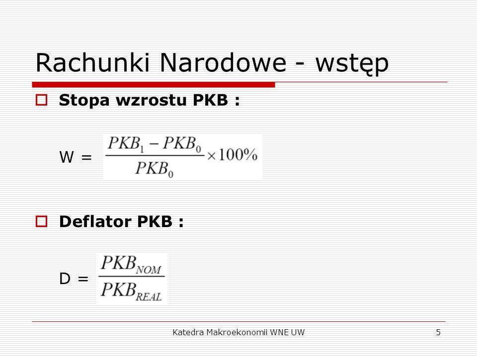 Katedra Makroekonomii WNE UW6 Rachunki Narodowe - wstęp Wartość produkcji wytwarzanej w gospodarce od strony wydatków: PKB = C + I + G + X - Imp