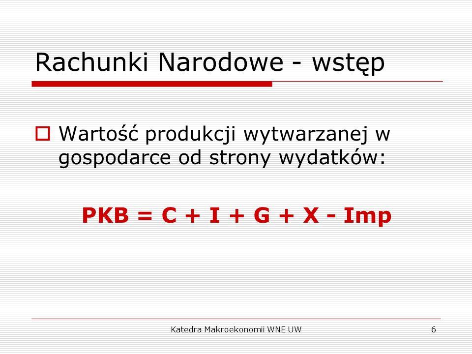 Katedra Makroekonomii WNE UW7 Rachunki narodowe - wstęp PKB W CENACH RYNKOWYCH – miara produkcji krajowej z włączeniem podatków pośrednich na dobra i usługi.