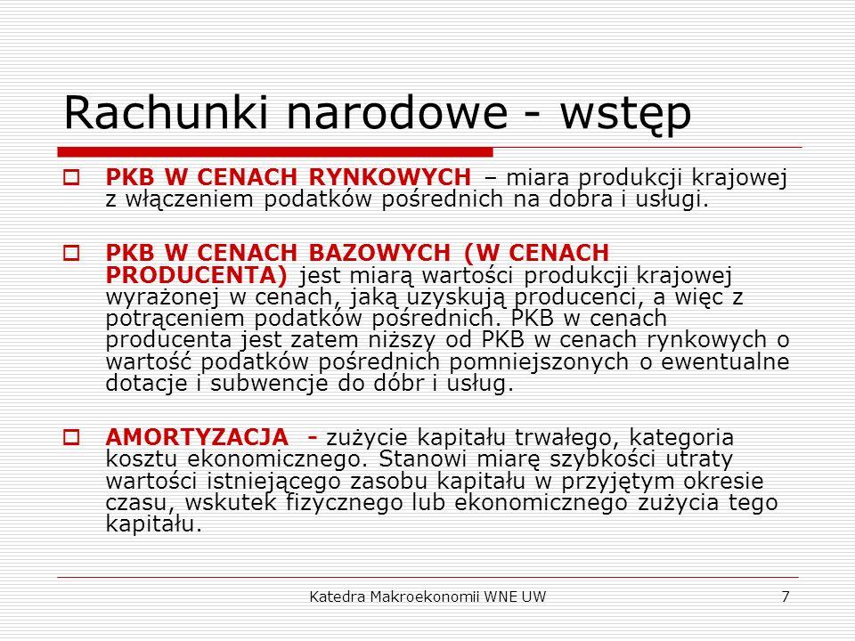 Katedra Makroekonomii WNE UW8 Rachunki narodowe - wstęp PODATKI BEZPOŚREDNIE – nakładane na dochody (osób fizycznych, prawnych).