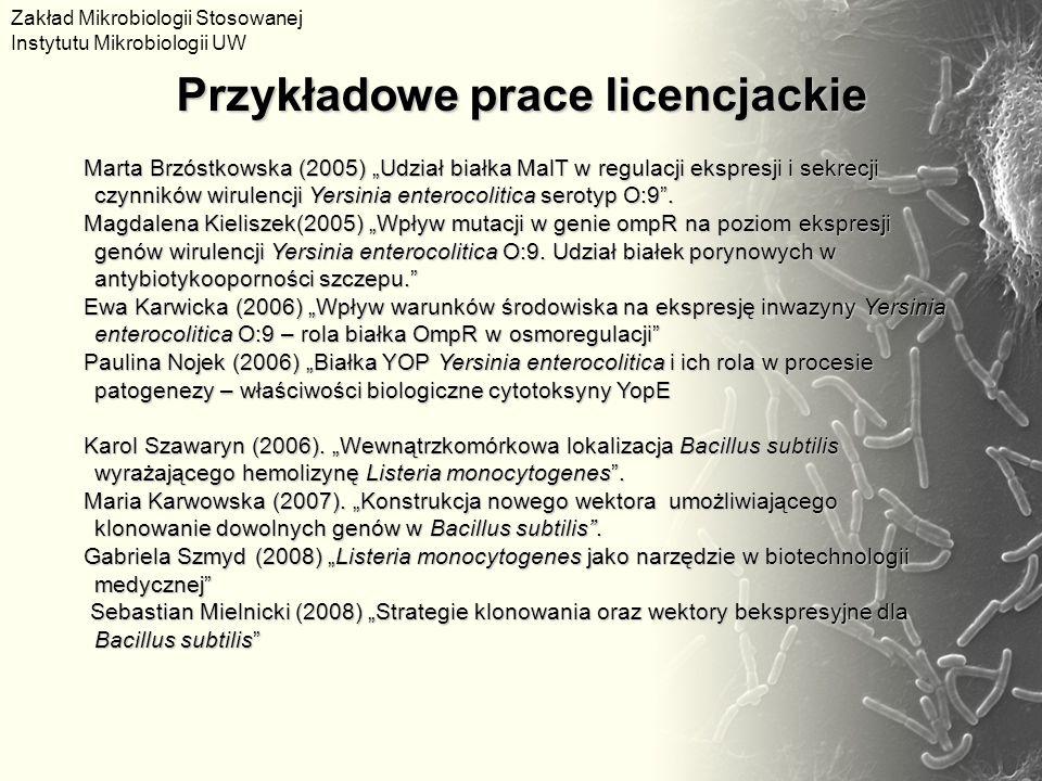 Marta Brzóstkowska (2005) Udział białka MalT w regulacji ekspresji i sekrecji czynników wirulencji Yersinia enterocolitica serotyp O:9. Marta Brzóstko