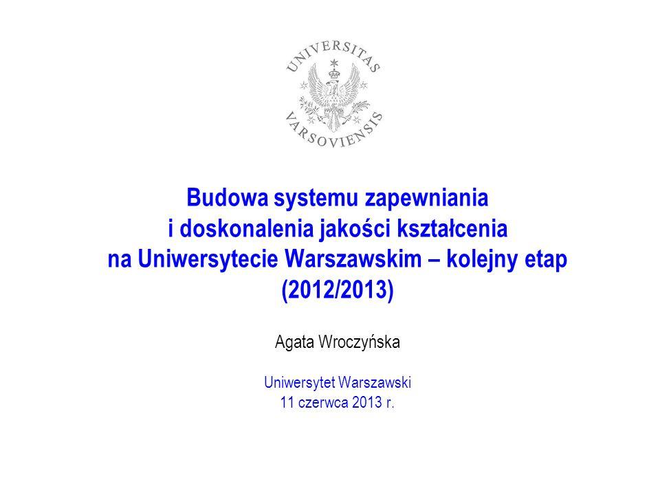 Budowa systemu zapewniania i doskonalenia jakości kształcenia na Uniwersytecie Warszawskim – kolejny etap (2012/2013) Agata Wroczyńska Uniwersytet War