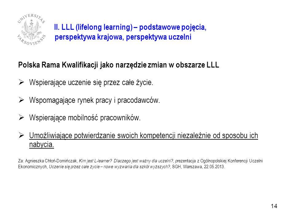 II. LLL (lifelong learning) – podstawowe pojęcia, perspektywa krajowa, perspektywa uczelni Polska Rama Kwalifikacji jako narzędzie zmian w obszarze LL