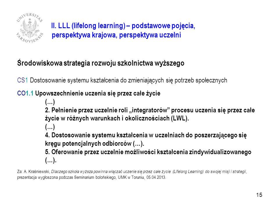 II. LLL (lifelong learning) – podstawowe pojęcia, perspektywa krajowa, perspektywa uczelni Środowiskowa strategia rozwoju szkolnictwa wyższego CS1 Dos