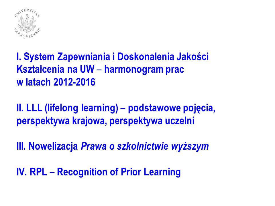 I. System Zapewniania i Doskonalenia Jakości Kształcenia na UW – harmonogram prac w latach 2012-2016 II. LLL (lifelong learning) – podstawowe pojęcia,