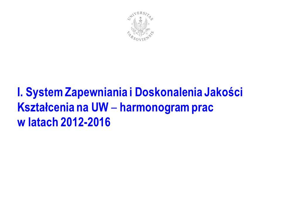 I. System Zapewniania i Doskonalenia Jakości Kształcenia na UW – harmonogram prac w latach 2012-2016