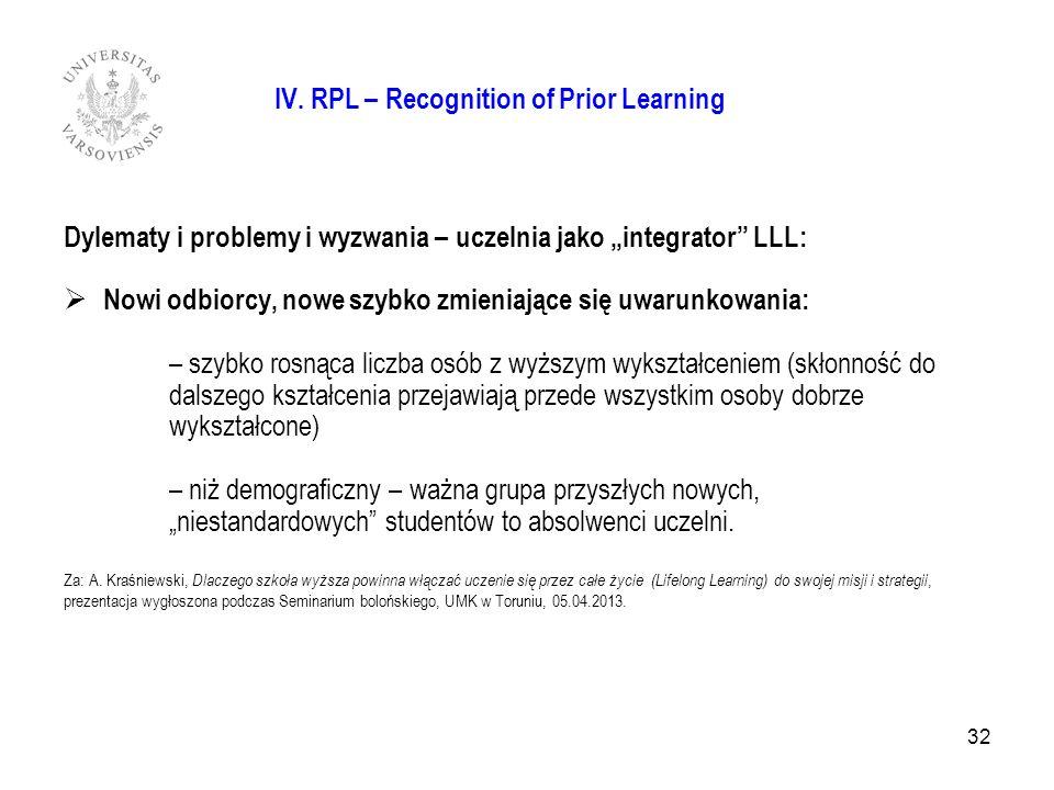 32 IV. RPL – Recognition of Prior Learning Dylematy i problemy i wyzwania – uczelnia jako integrator LLL: Nowi odbiorcy, nowe szybko zmieniające się u